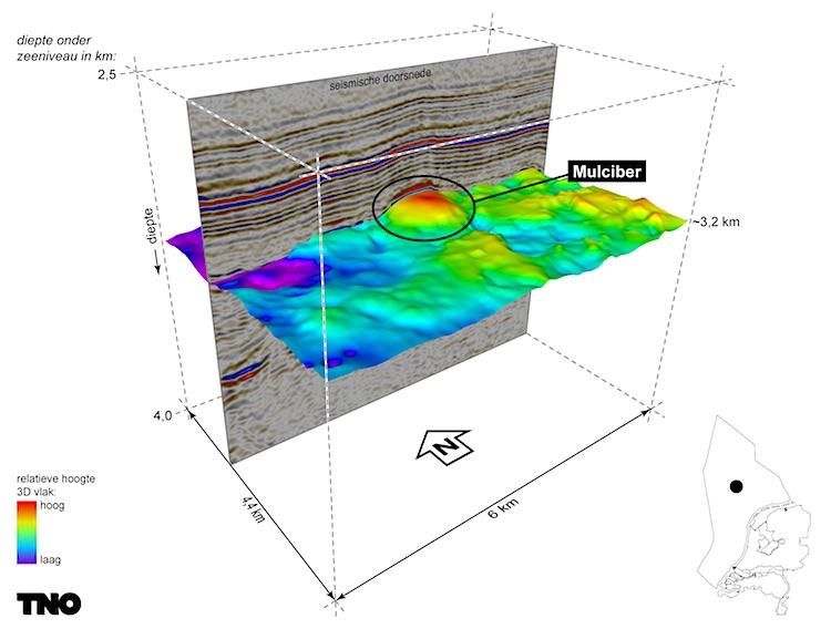 Figuur 1: 3D-beelden vulkaan